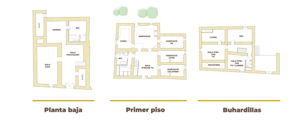 Planos-Can-Gich-Casa-Rural-Girona